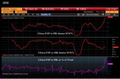 整容肉流入市场_热钱如何流入中国