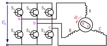 直流电机会被交流电机取代吗图片