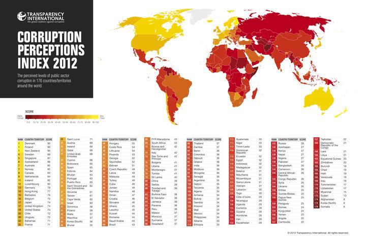 2019全球清廉排行榜_全球十大最清廉国家排行榜,有的真正做到了 不敢腐