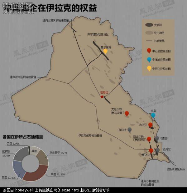 中国石油企业在伊拉克开展大规模建设图片