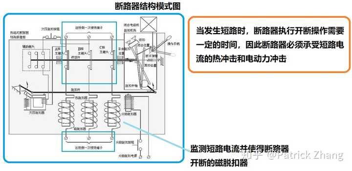 断路器的结构模式图
