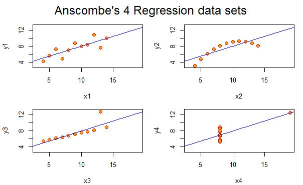 r正弦在markdown里绘制qplot的散点图放置visio2003运用语言波图片