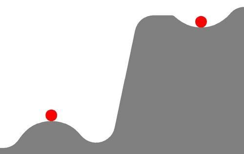 为什么中国人喜欢稳定 - 漫步云天外--- - www0000laozhu的博客