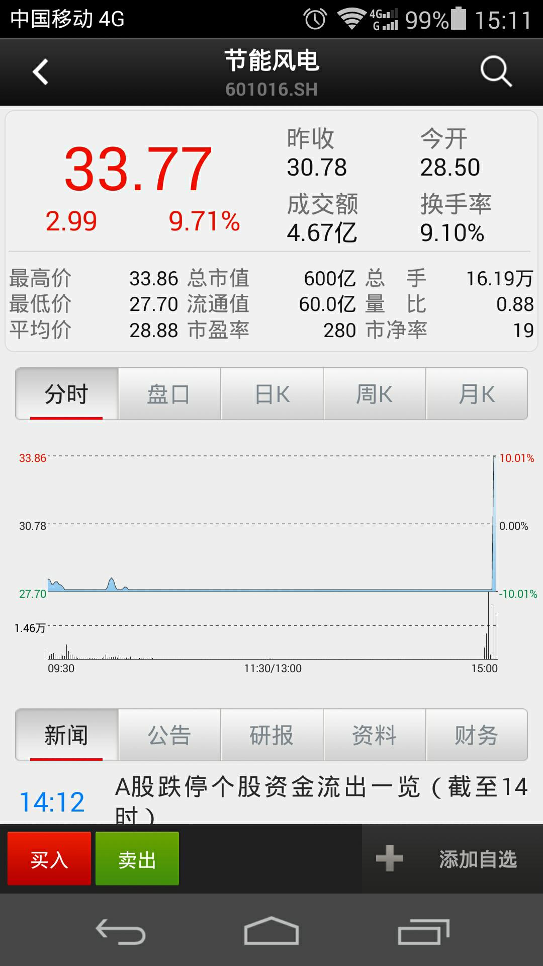 601016节能风电