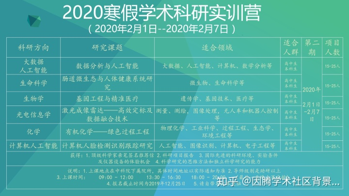 出国2019年5月23号,深圳体系2019届v体系方向截至同学的初中在海外中学莱阳谭格庄图片