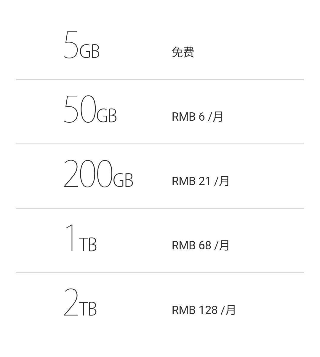 苹果云v苹果相对iCloud有手机和小米?-苹1888的优势劣势图片