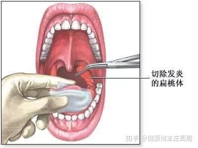 北京首大眼耳鼻喉医院图片