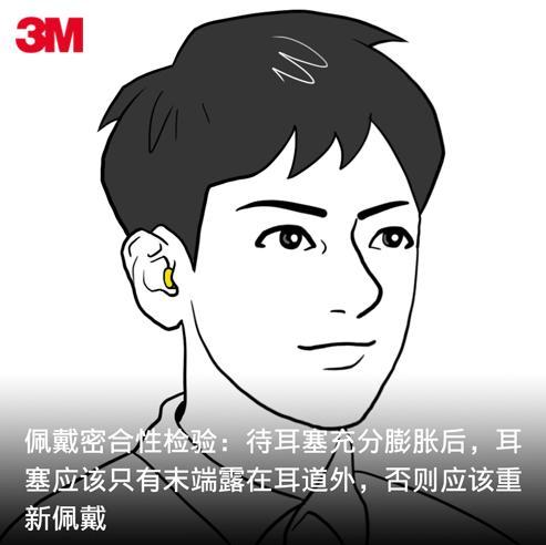 正确佩戴3m听力防护用品方式及注意事项(免保养泡棉耳塞)