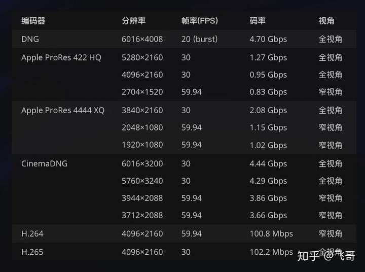 大带宽香港服务器好处在哪里?
