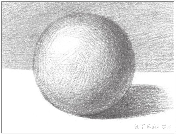 (艺考生必看)素描画圆最全步骤,非常详细,赶紧收藏学习!图片