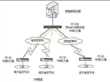 香港大带宽服务器_深圳大带宽测速_国内外大带宽服务器