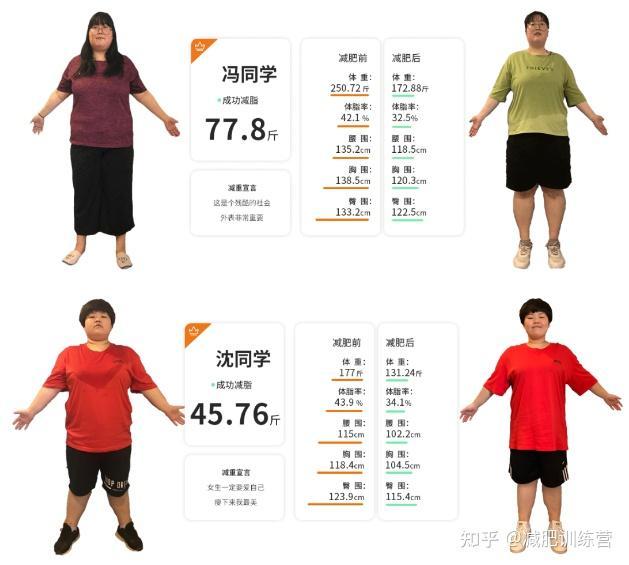 节食减肥贴吧_节食减肥方法_秋季减肥节食减肥