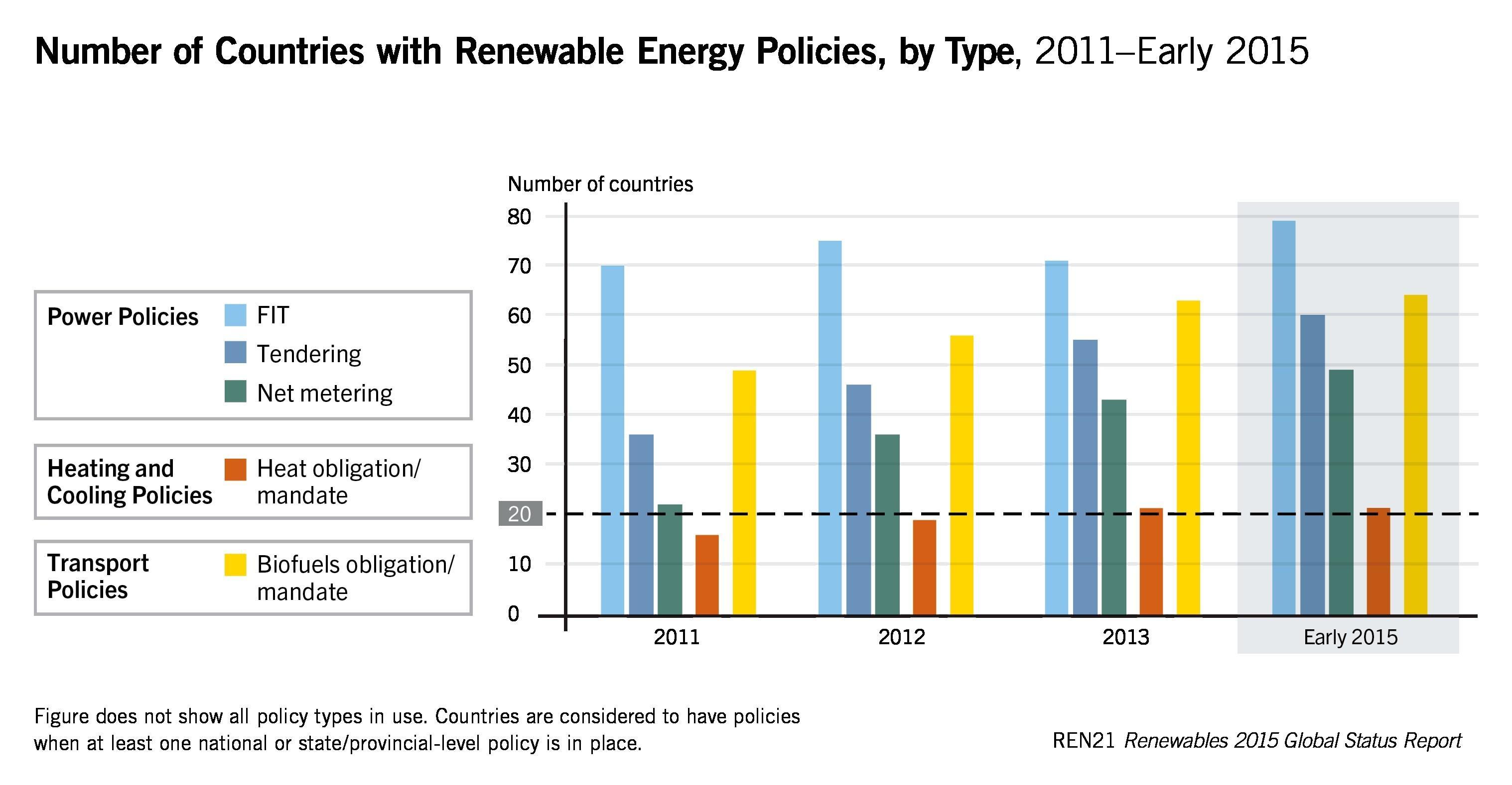 能源强度乘以经济总量_经济