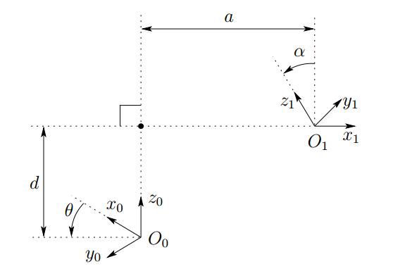 机器人运动学中的D-H变换