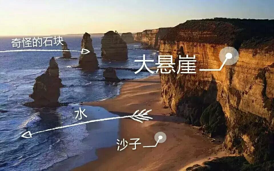 地质人告诉你世界是什么样? - 探矿者           - .