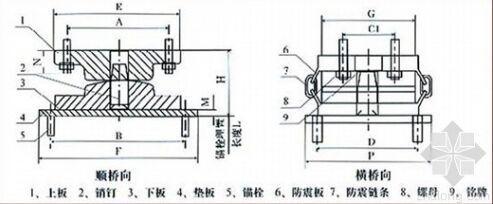 橡胶支座 桥梁支座 盆式橡胶支座 板式橡胶支座 隔震橡胶支座