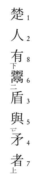 数字表示汉字_日语可以完全用汉字书写吗? - 知乎