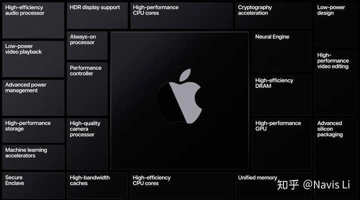 苹果公布将于 2020 年 11 月 11 日举办今年第三场秋季发布会,有哪些值得关注的信息?