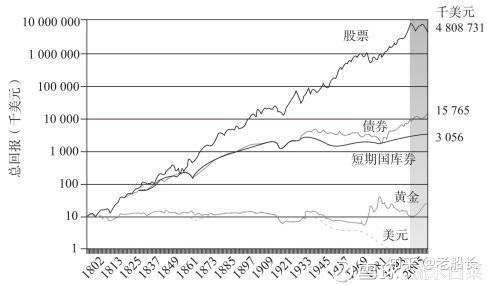 股票基础知识入门:股票投资里有哪些必学的入门基础知识 ?作者:老船长