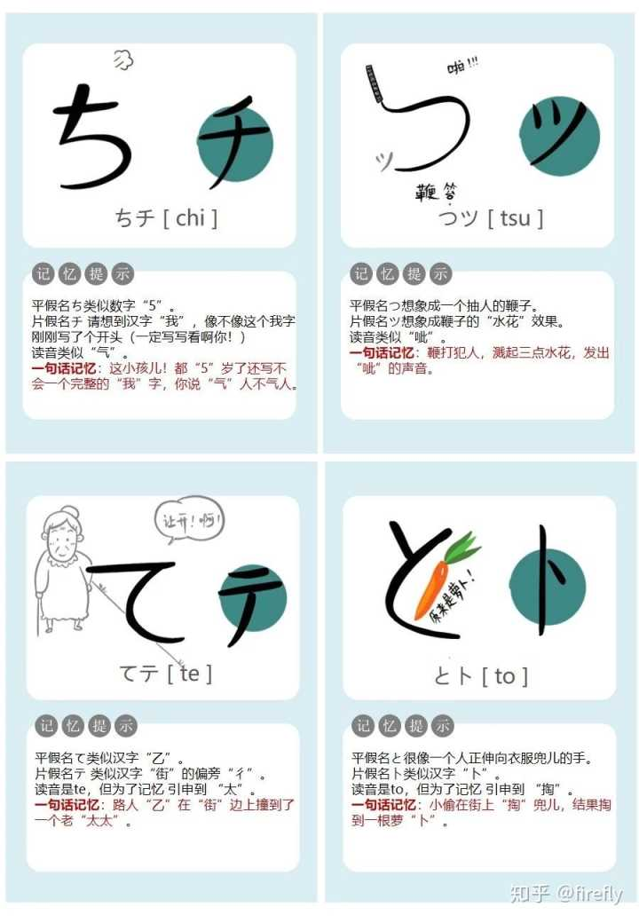 怎么记住五十音图的?详细的日语五十音图学习教程插图(13)