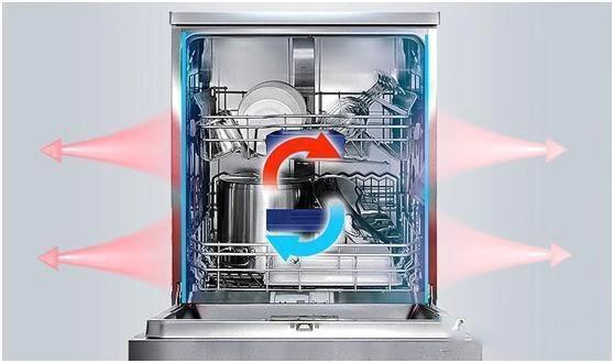 美的洗碗机和西门子方太比怎么样?
