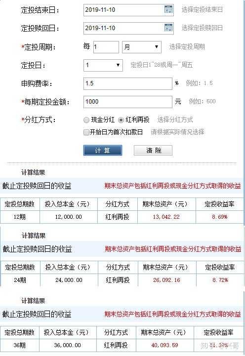 etf指数基金:求推荐沪深300和中证500指数型基金各一只,做基金定投?作者:兴哥