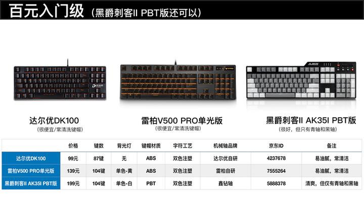 有哪些适合学生入手的机械键盘?