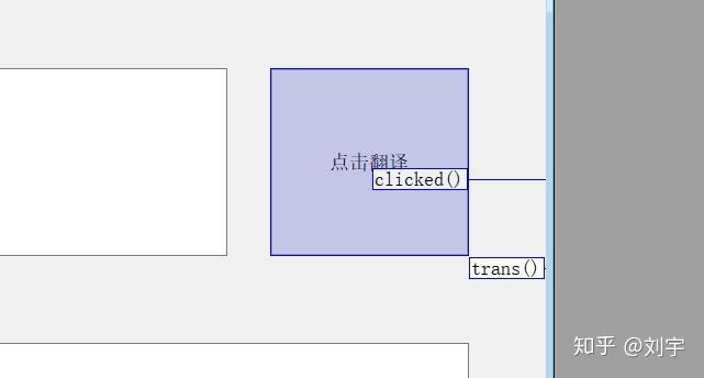 Python GUI:PyQt5实现简单的翻译小工具- 知乎