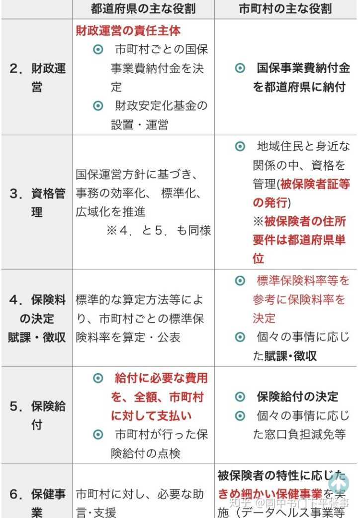 国保 連 北海道 【返戻】介護保険を国保連へ請求したときのエラー対応完全マニュアル