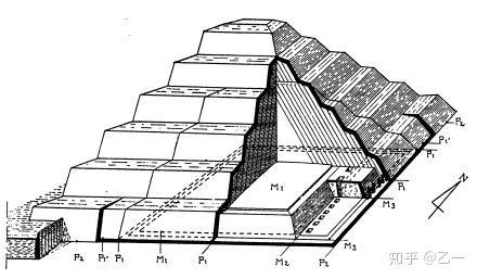 金字塔的内部是什么样子的?
