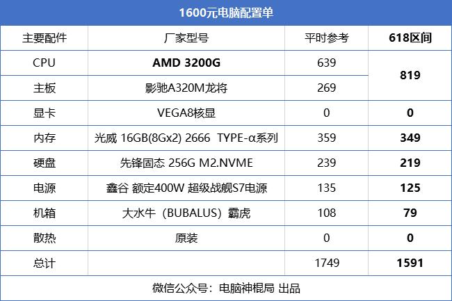 主要看看视频,轻度办公,游戏能打LOL就够,有哪些2000左右性价比最高的台式主机配置?