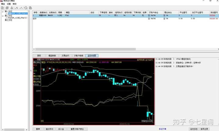 跳空低开:大灾过后,怎么样准确判断期货市场的走势?作者