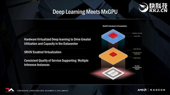亚马逊、阿里云等提供的GPU计算服务,底层是个什么样的原理? - 知乎