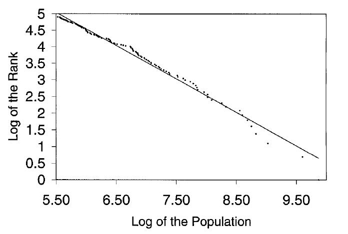 人口分布规律_中国人口出生死亡季节分布规律初探