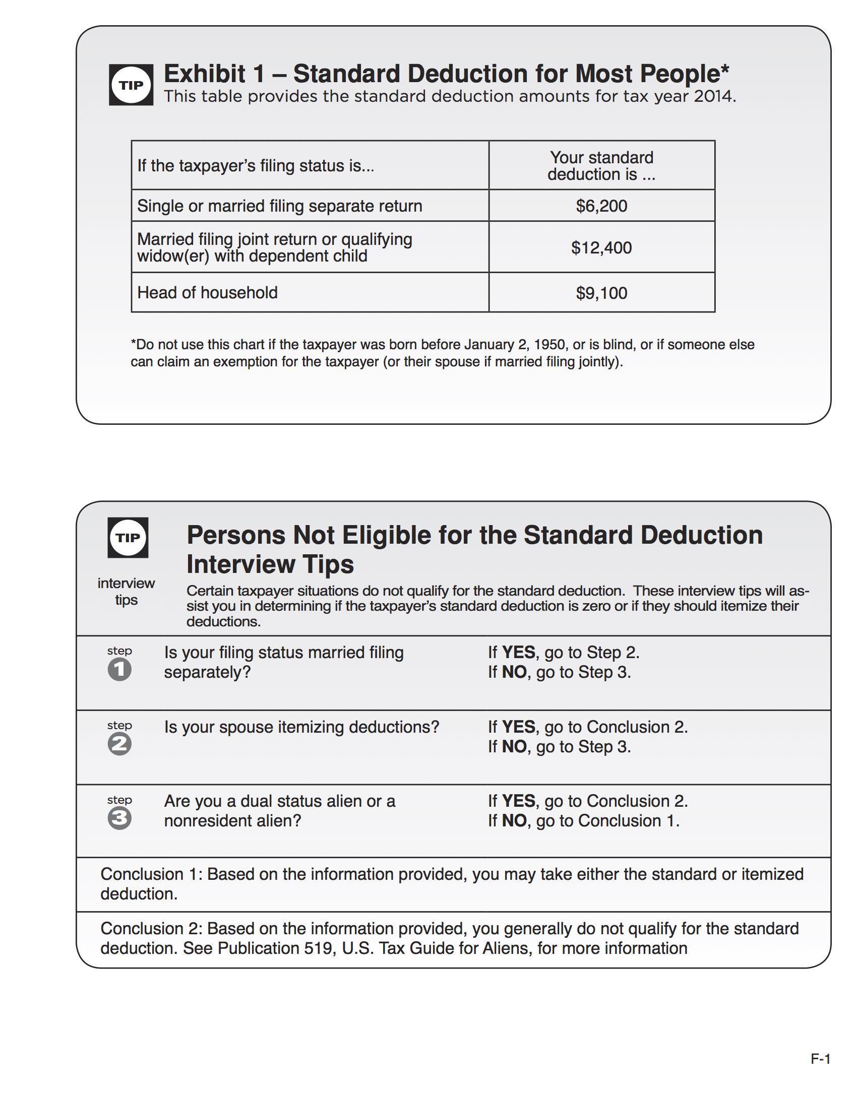 2014个税起征点多少_美国个人所得税制度在哪些方面比中国先进?为什么? - 知乎