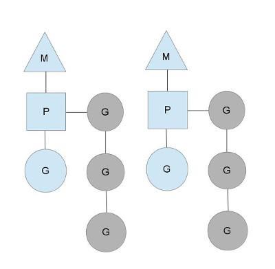 goroutine与系统线程模型