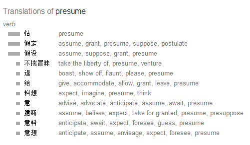 「presume」「assume」「speculate」「suppose」有什么区别?   知乎  Presume Or Assume