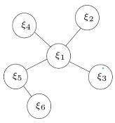 从零手写VIO——(四)基于滑动窗口算法的 VIO 系统:可观性和一致性(下)滑动窗口算法插图