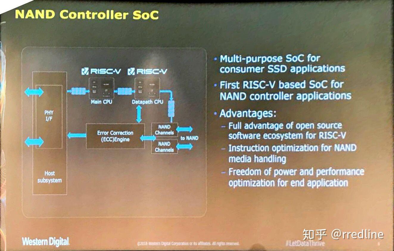 国内芯片技术交流-RISC-V - 解决国产民用处理器困局的终极方案?risc-v单片机中文社区(11)