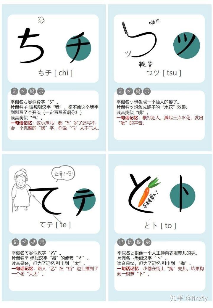 怎么记住五十音图的?详细的日语五十音图学习教程插图(14)