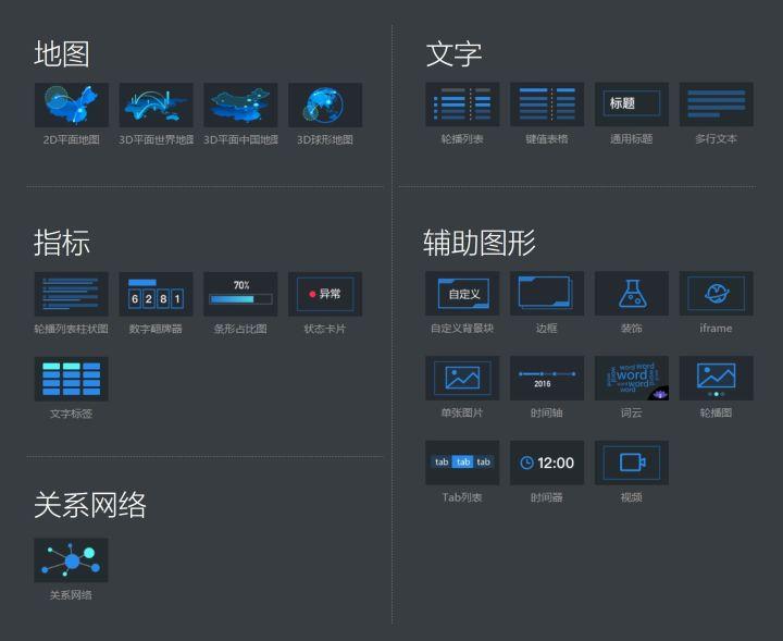 ThingJS 和阿里云DataV合作构建可视化大屏利用