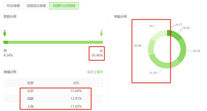 千川广告介绍,(防城港直通车推广),千川广告代理,千川广告直播