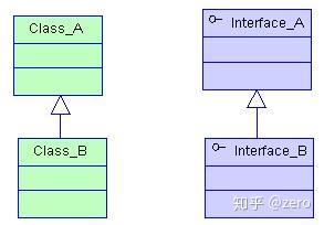 Java 基础