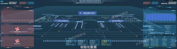 图10:某银行部分内网·场景1