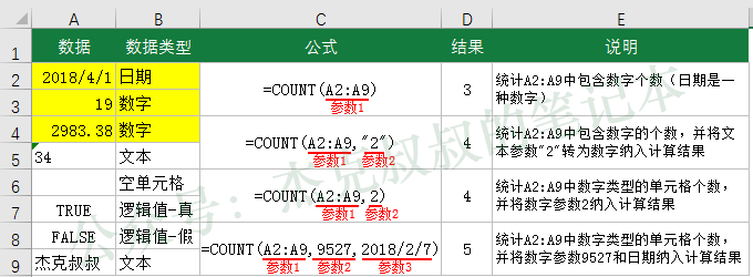 EXCEL教程 • 小白必学的5个统计函数 - 第1张    搜豪的那点事