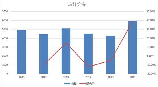 北京和众汇富:值得关注的全球龙头