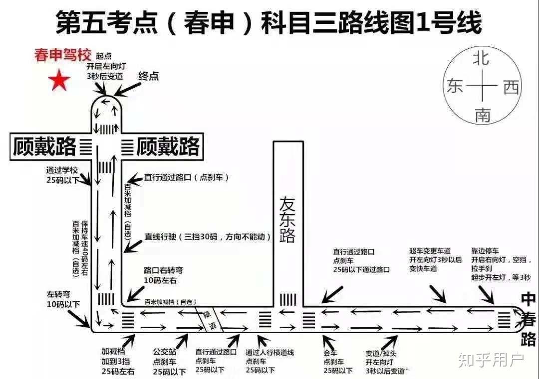 在上海学车、考驾照的整个流程是什么?插图(1)
