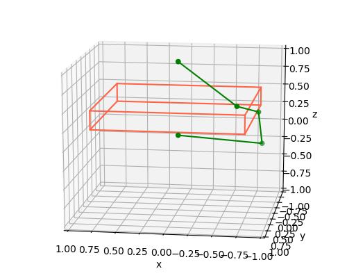 【OMPL】基本采样方法与自定义采样器(3)插图(8)
