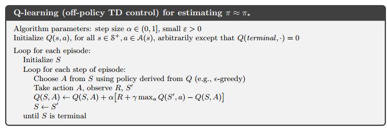 Q-Learning伪代码