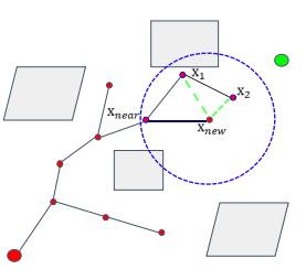 环境感知与规划专题(十)——基于采样的路径规划算法(二)插图(22)